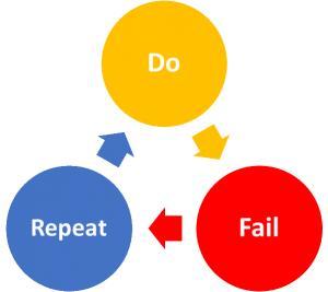 do-fail-repeat